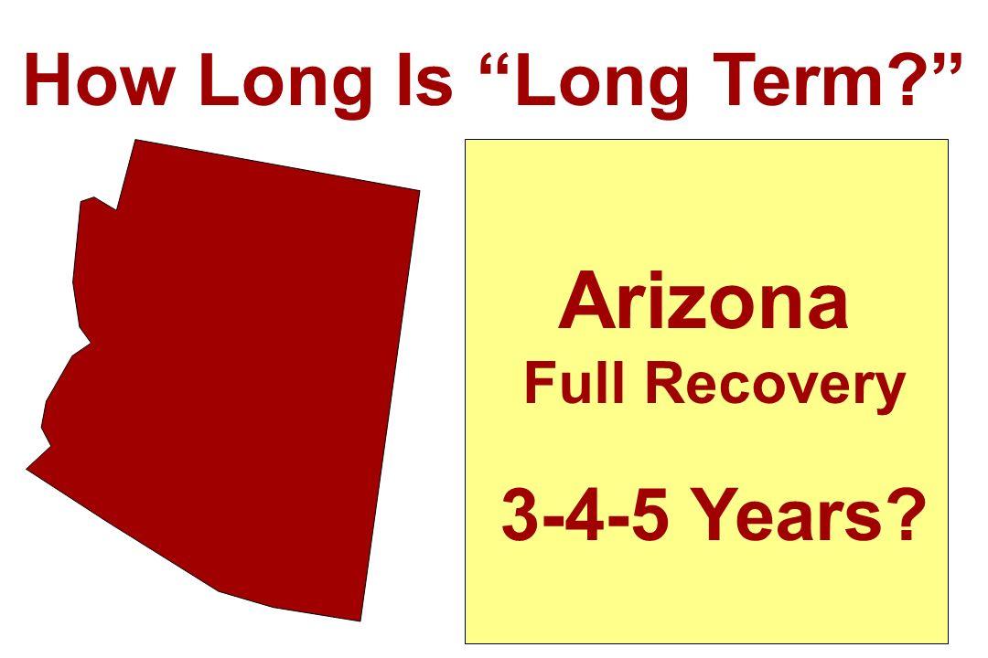 How Long Is Long Term? Arizona Full Recovery 3-4-5 Years?