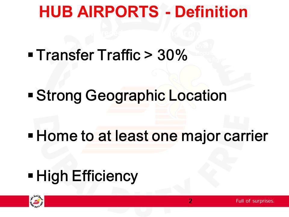 HUB AIRPORT Non-Hub Configuration Hub & Spoke Configuration 3
