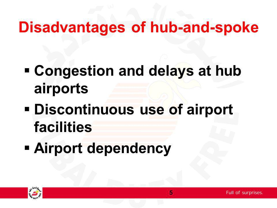 Disadvantages of hub-and-spoke Congestion and delays at hub airports Discontinuous use of airport facilities Airport dependency 5