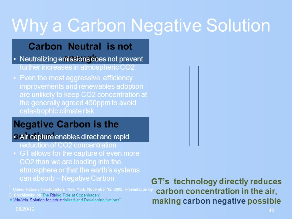 40 06/20/12 Why a Carbon Negative Solution Carbon Neutral is not enough Neutralizing emissions does not prevent further increases in atmospheric CO2 E