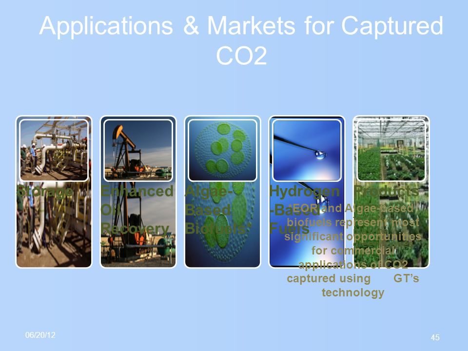 45 06/20/12 Applications & Markets for Captured CO2 StorageEnhanced Oil Recovery * Algae- Based Biofuels* Hydrogen -Based Fuels Products cement, ferti
