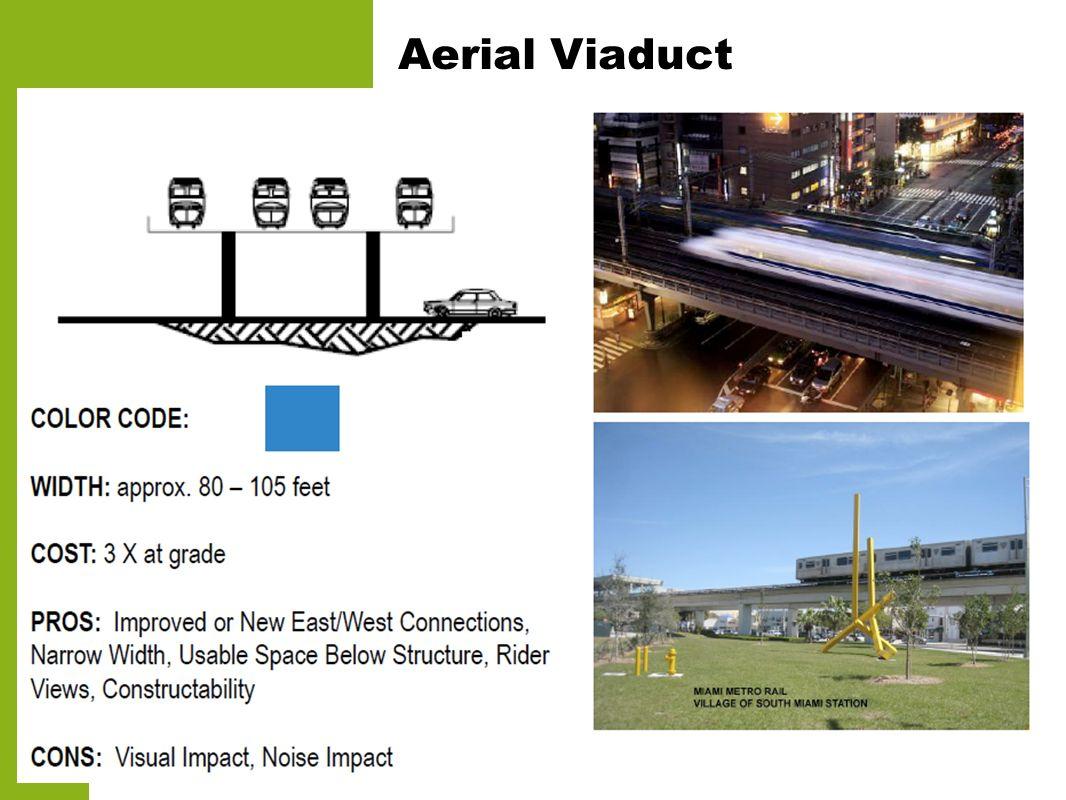 Aerial Viaduct