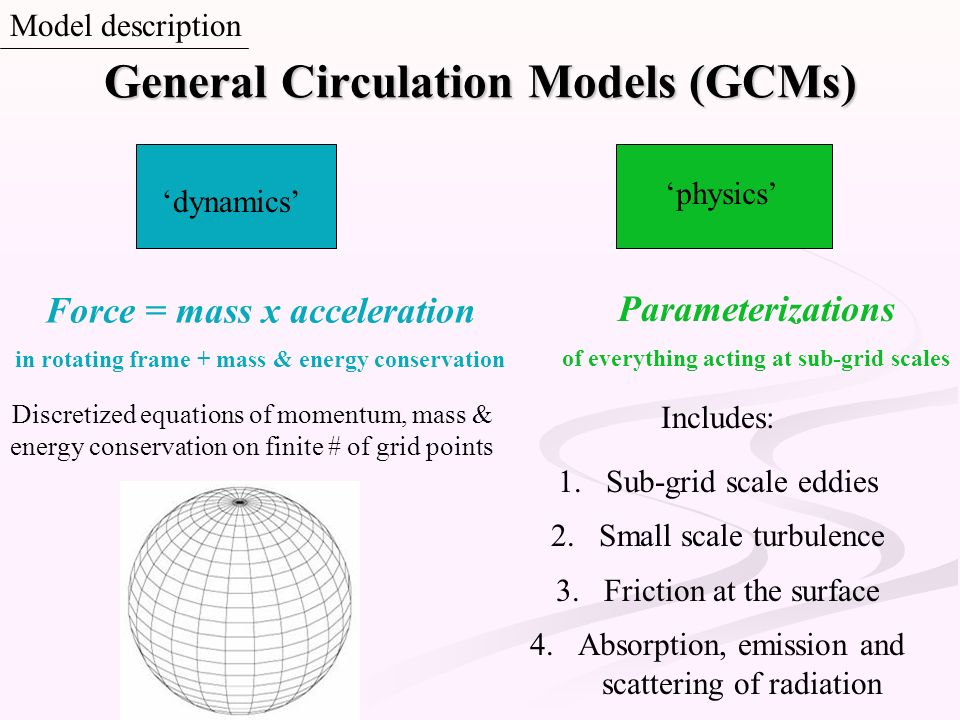 Model description General Circulation Models (GCMs) dynamics physics Force = mass x acceleration in rotating frame + mass & energy conservation Discre