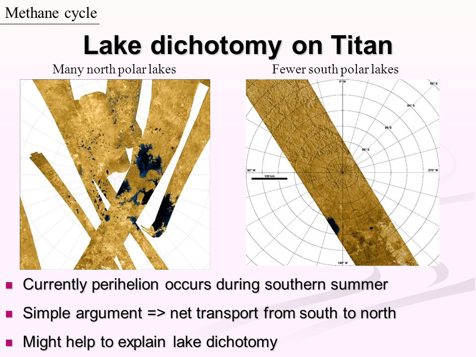 Methane cycle Many north polar lakesFewer south polar lakes Lake dichotomy on Titan Currently perihelion occurs during southern summer Currently perih