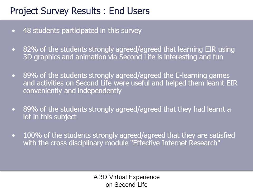 A 3D Virtual Experience on Second Life Project Survey Results : End Users 48 students participated in this survey 82% of the students strongly agreed/