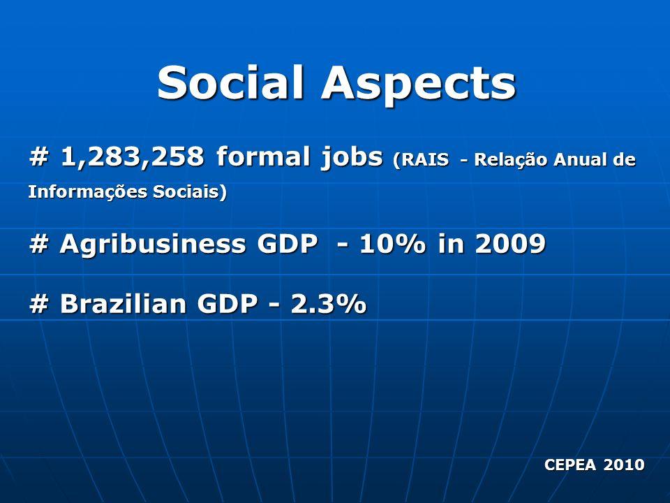 Social Aspects # 1,283,258 formal jobs (RAIS - Relação Anual de Informações Sociais) # Agribusiness GDP - 10% in 2009 # Brazilian GDP - 2.3% CEPEA 201