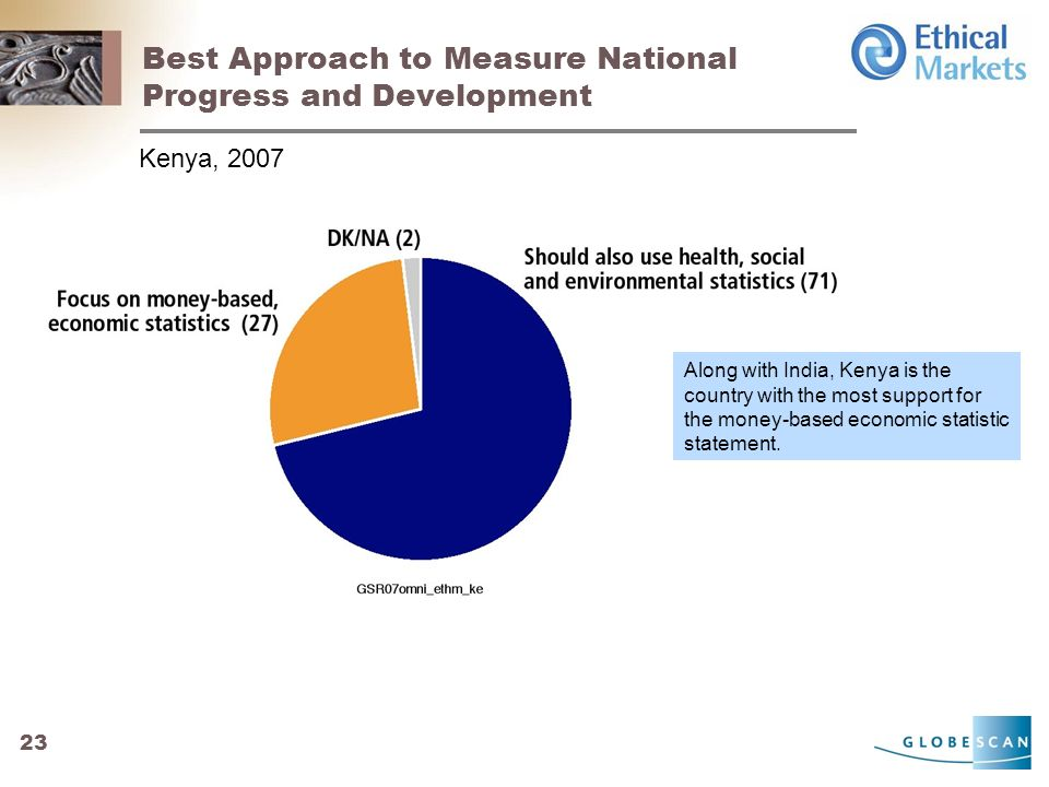 23 Best Approach to Measure National Progress and Development Kenya, 2007 Along with India, Kenya is the country with the most support for the money-based economic statistic statement.