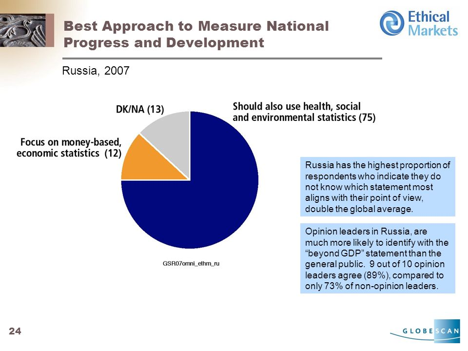 24 Best Approach to Measure National Progress and Development Russia, 2007 Russia has the highest proportion of respondents who indicate they do not k