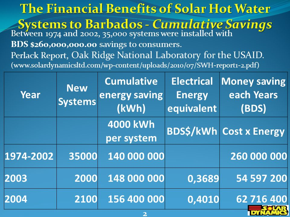 2 Between 1974 and 2002, 35,000 systems were installed with BDS $260,000,000.00 savings to consumers.