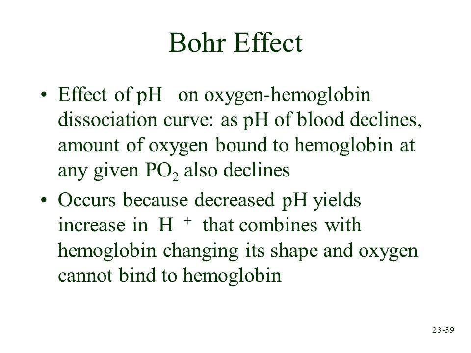 23-39 Bohr Effect Effect of pH on oxygen-hemoglobin dissociation curve: as pH of blood declines, amount of oxygen bound to hemoglobin at any given PO