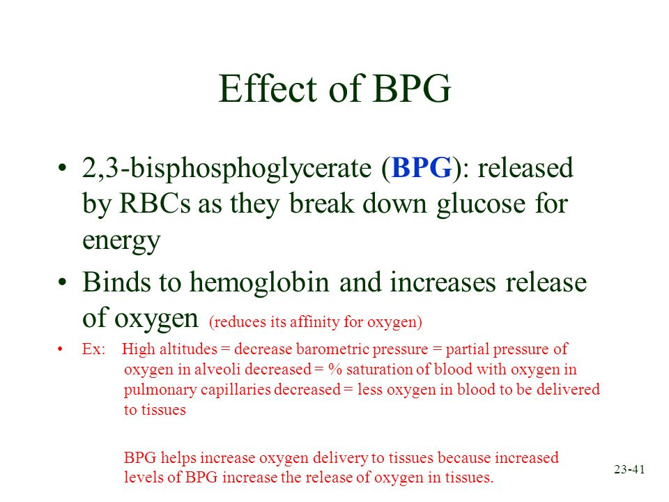 23-41 Effect of BPG 2,3-bisphosphoglycerate (BPG): released by RBCs as they break down glucose for energy Binds to hemoglobin and increases release of