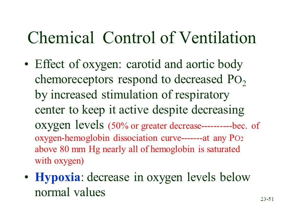 23-51 Chemical Control of Ventilation Effect of oxygen: carotid and aortic body chemoreceptors respond to decreased P O 2 by increased stimulation of