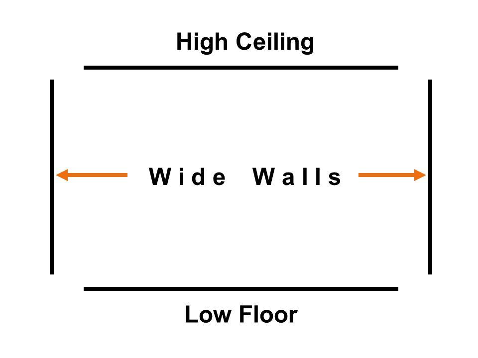 Low Floor High Ceiling W i d e W a l l s