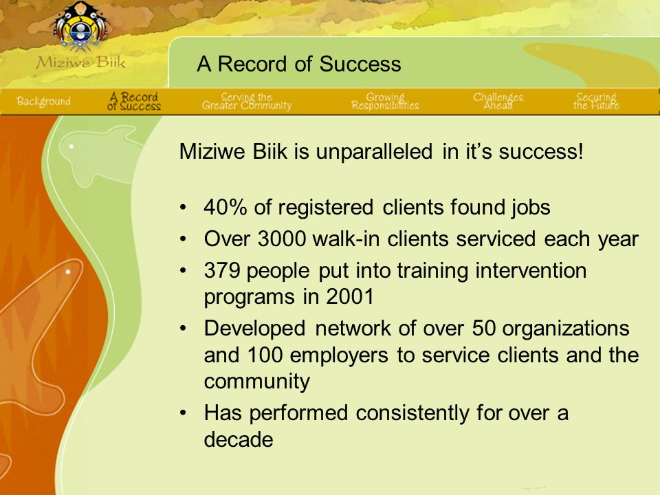 A Record of Success Miziwe Biik is unparalleled in its success! 40% of registered clients found jobs Over 3000 walk-in clients serviced each year 379