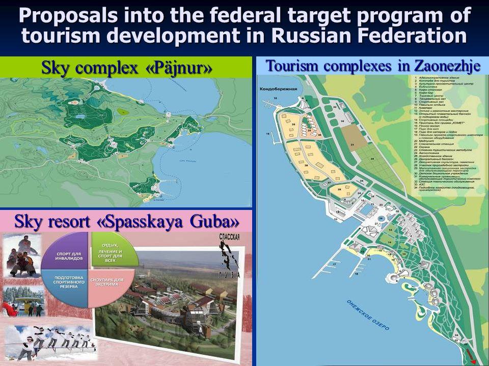 Proposals into the federal target program of tourism development in Russian Federation Sky resort «Spasskaya Guba» Sky complex «Päjnur» Tourism complexes in Zaonezhje