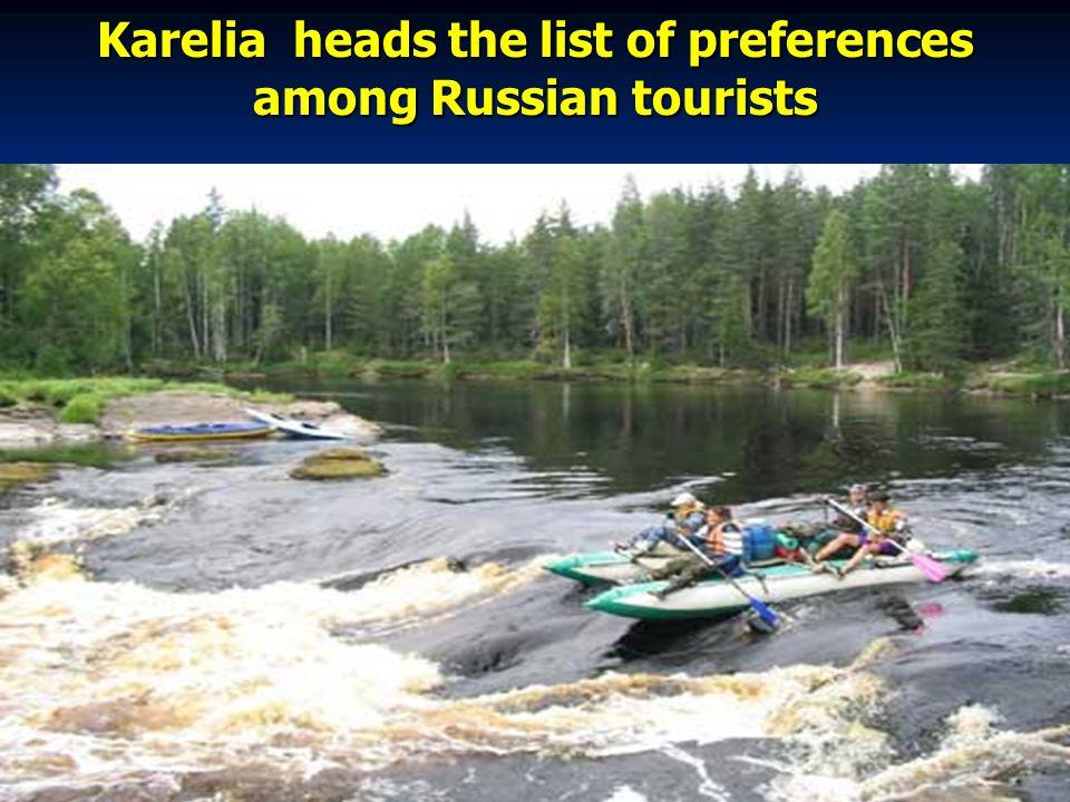 Karelia heads the list of preferences among Russian tourists