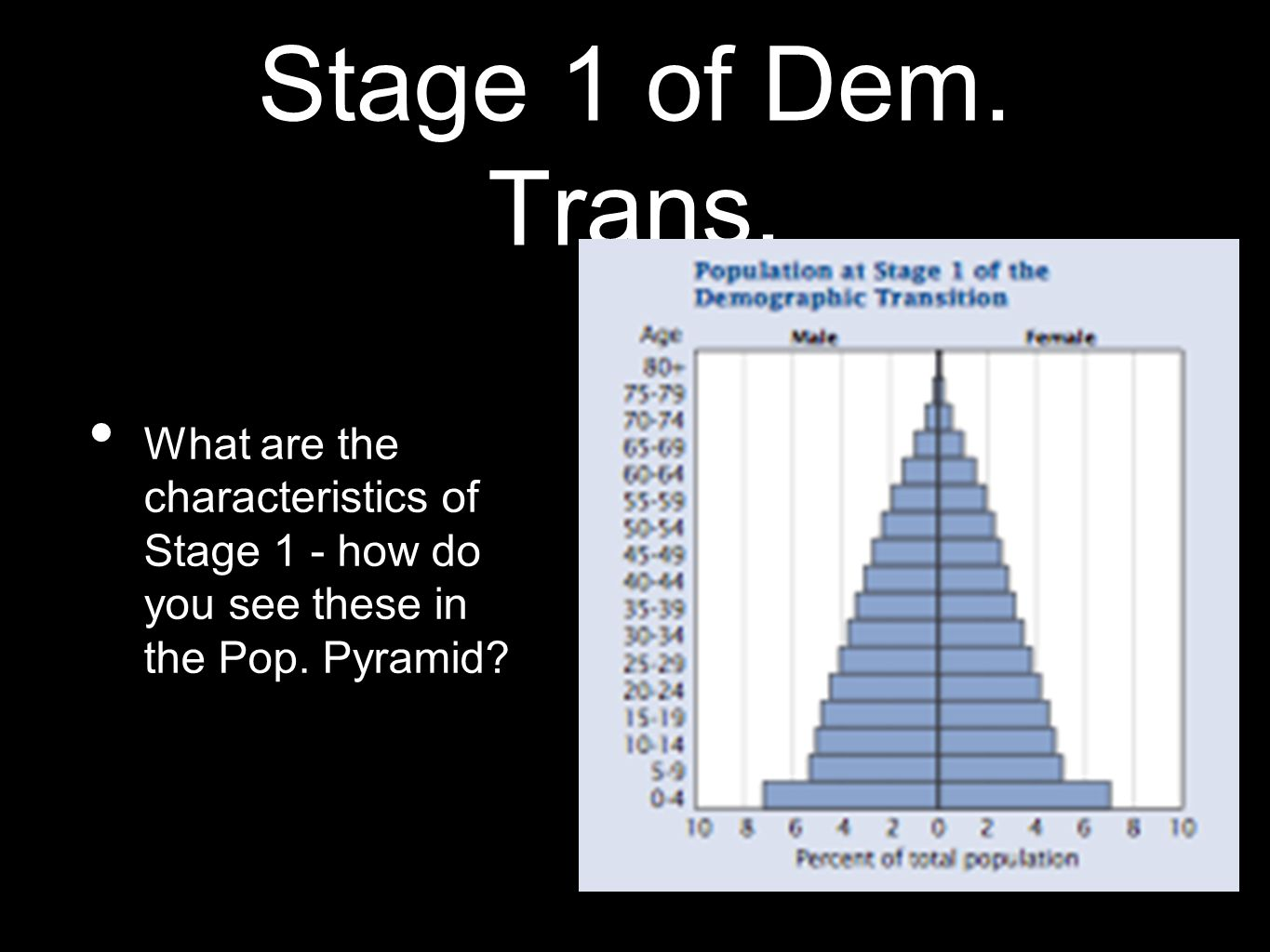 Stage 1 of Dem. Trans. What are the characteristics of Stage 1 - how do you see these in the Pop. Pyramid?