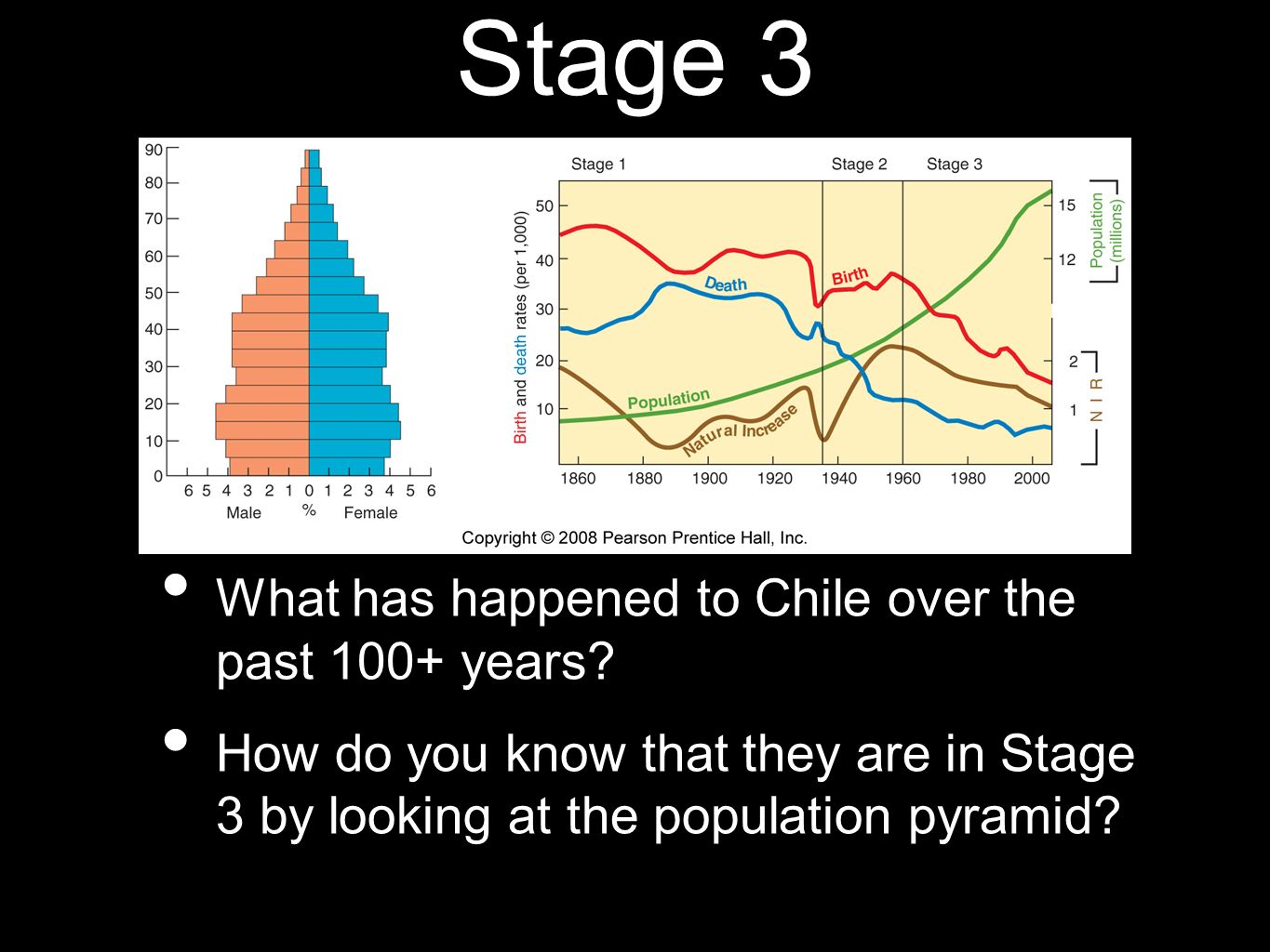 Stage 3 What has happened to Chile over the past 100+ years? How do you know that they are in Stage 3 by looking at the population pyramid?