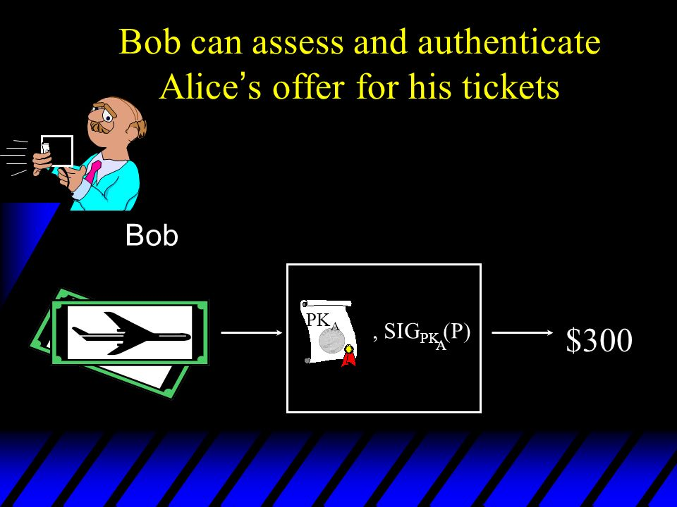 Bob can assess and authenticate Alice s offer for his tickets $300, SIG PK (P) A PK A Bob A PK A