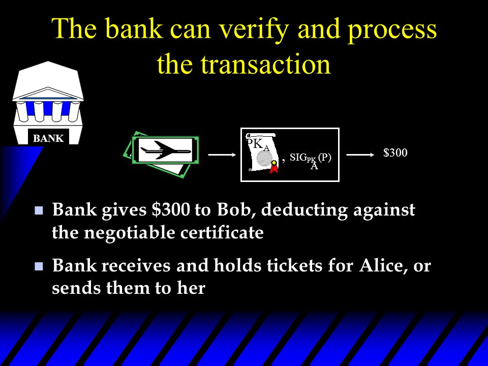 The bank can verify and process the transaction BANK, SIG PK (P) A PK A $300 Bank gives $300 to Bob, deducting against the negotiable certificate Bank gives $300 to Bob, deducting against the negotiable certificate Bank receives and holds tickets for Alice, or sends them to her Bank receives and holds tickets for Alice, or sends them to her
