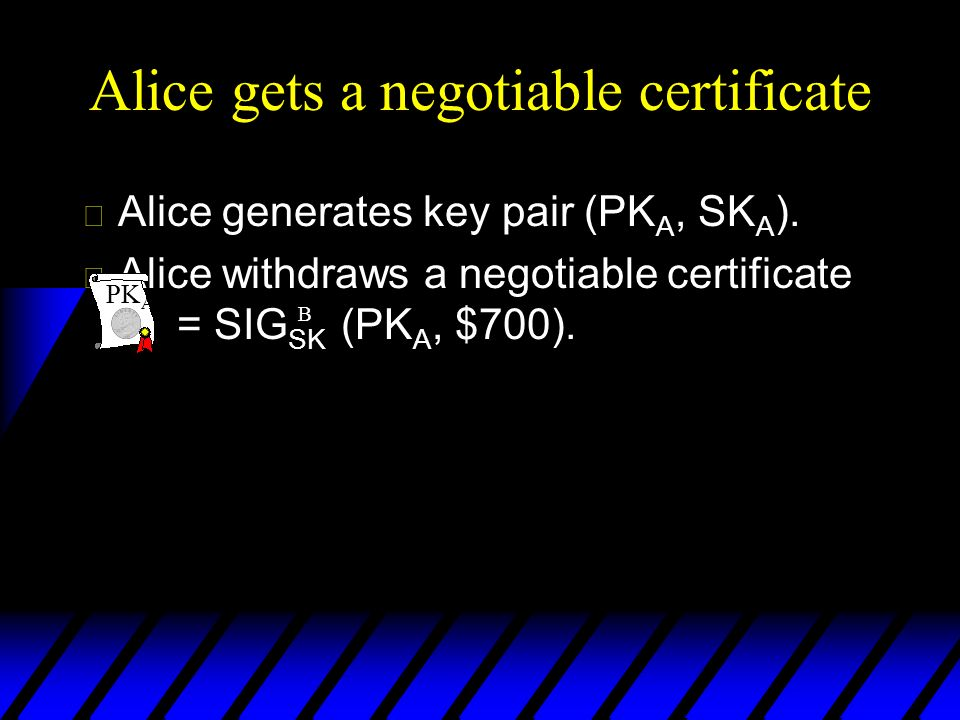 Alice gets a negotiable certificate u Alice generates key pair (PK A, SK A ). u Alice withdraws a negotiable certificate. = SIG SK (PK A, $700). B PK