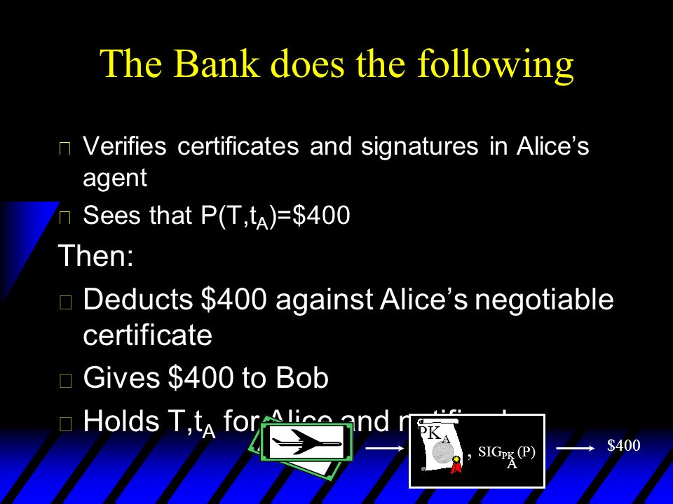 The Bank does the following u Verifies certificates and signatures in Alices agent u Sees that P(T,t A )=$400 Then: u Deducts $400 against Alices nego
