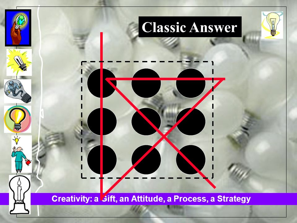 Creativity: a Gift, an Attitude, a Process, a Strategy Classic Answer