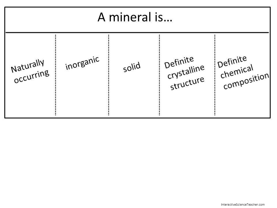 InteractiveScienceTeacher.com A mineral is…