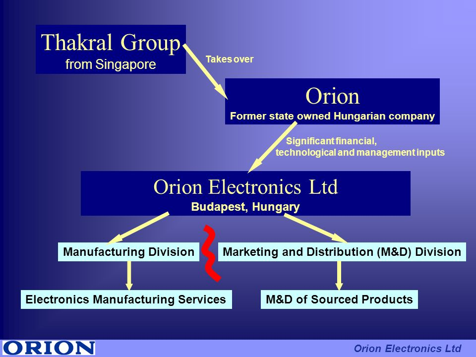 Thakral Group from Singapore Orion Former state owned Hungarian company Orion Electronics Ltd Budapest, Hungary Manufacturing DivisionMarketing and Di