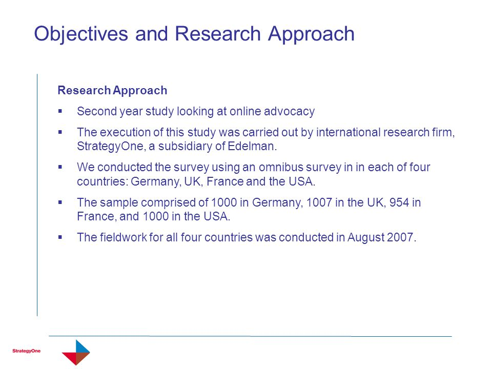 Objectives and Research Approach Research Approach Second year study looking at online advocacy The execution of this study was carried out by international research firm, StrategyOne, a subsidiary of Edelman.