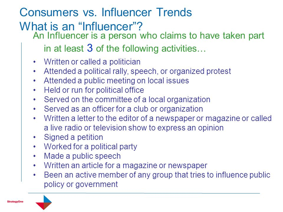 Consumers vs. Influencer Trends What is an Influencer? An Influencer is a person who claims to have taken part in at least 3 of the following activiti