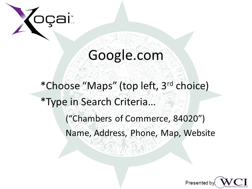 Google.com *Choose Maps (top left, 3 rd choice) *Type in Search Criteria… (Chambers of Commerce, 84020) Name, Address, Phone, Map, Website Presented by: