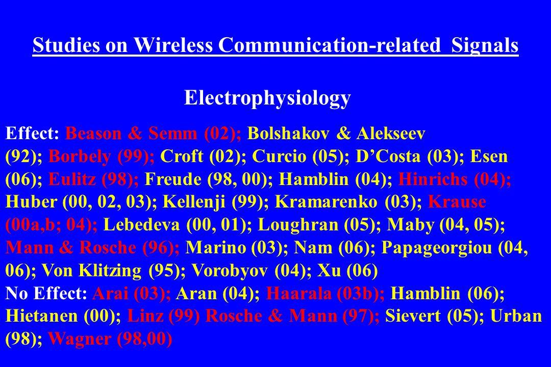 Studies on Wireless Communication-related Signals Electrophysiology Effect: Beason & Semm (02); Bolshakov & Alekseev (92); Borbely (99); Croft (02); C