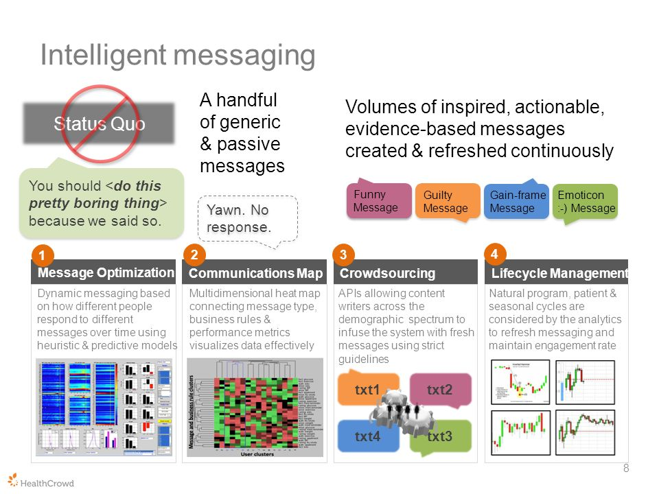 Intelligent messaging 8 A handful of generic & passive messages You should because we said so.