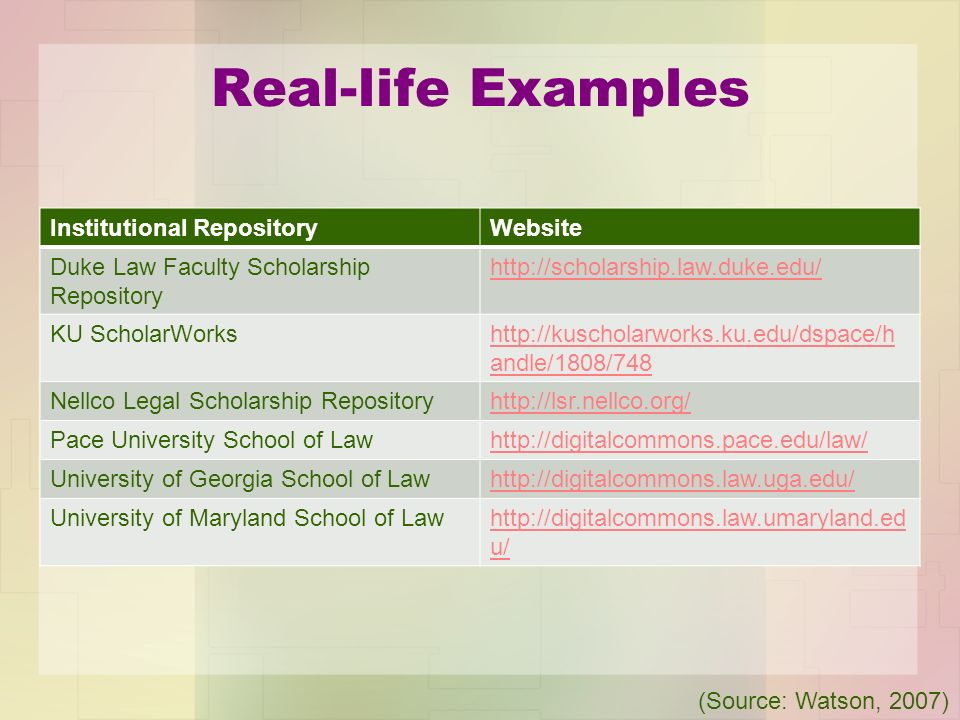 Real-life Examples Institutional RepositoryWebsite Duke Law Faculty Scholarship Repository http://scholarship.law.duke.edu/ KU ScholarWorkshttp://kusc