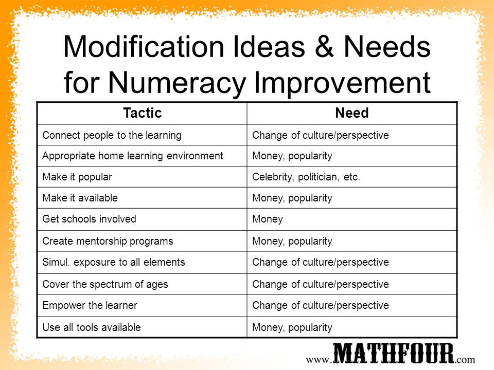 Modification Ideas & Needs for Numeracy Improvement TacticNeed Connect people to the learningChange of culture/perspective Appropriate home learning environmentMoney, popularity Make it popularCelebrity, politician, etc.
