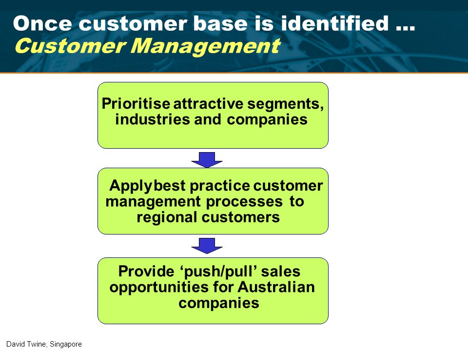 Apply best practicecustomer management processes to regional customers Once customer base is identified... Customer Management Prioritise attractive s