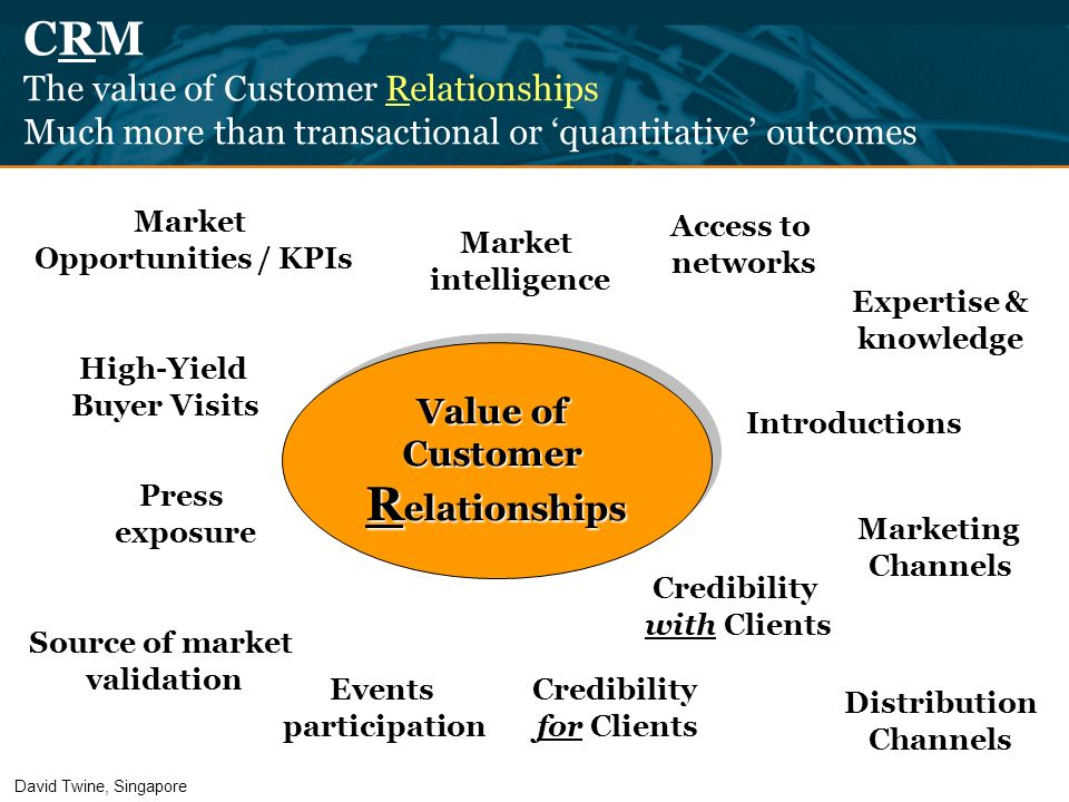 CRM The value of Customer Relationships Much more than transactional or quantitative outcomes Market intelligence Credibility with Clients Source of m