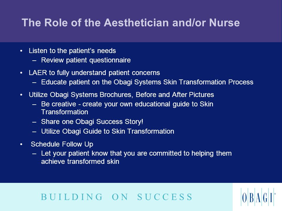 B U I L D I N G O N S U C C E S S The Role of the Aesthetician and/or Nurse Listen to the patients needs –Review patient questionnaire LAER to fully u