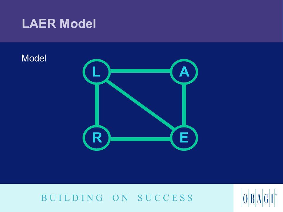 B U I L D I N G O N S U C C E S S LAER Model Model LA ER
