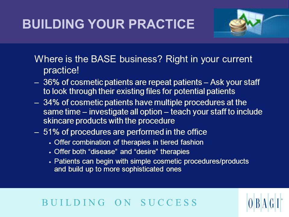 B U I L D I N G O N S U C C E S S BUILDING YOUR PRACTICE Where is the BASE business? Right in your current practice! –36% of cosmetic patients are rep