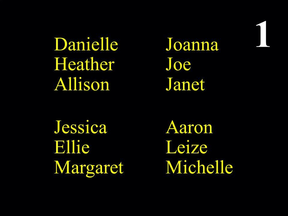 Jones, Lawrence F Parker, Jessica Rae Ware, Teresa Fontaine, Cartter Dzubinski, Leanne Mason Puckett.