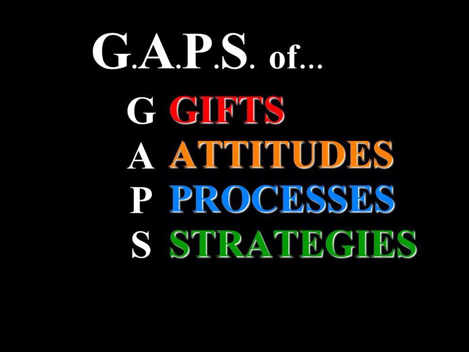 G. A. P. S. of … GAPSGAPS GIFTSATTITUDESPROCESSESSTRATEGIES