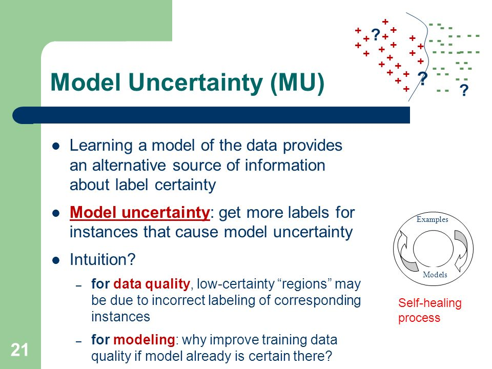 21 Model Uncertainty (MU) Learning a model of the data provides an alternative source of information about label certainty Model uncertainty: get more