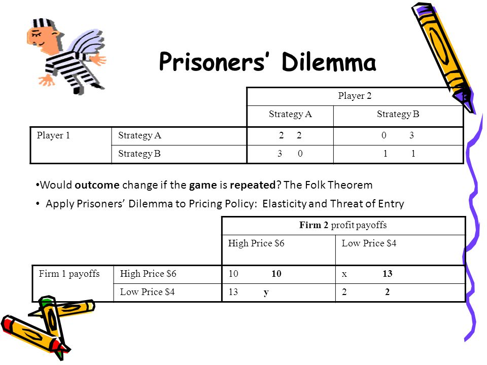 Prisoners Dilemma Apply Prisoners Dilemma to Pricing Policy: Elasticity and Threat of Entry Player 2 Strategy AStrategy B Player 1Strategy A2 0 3 Stra