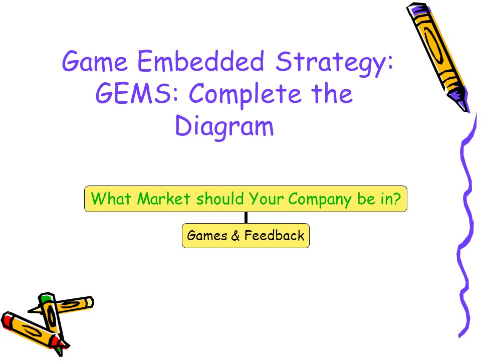 Game Embedded Strategy: GEMS: Complete the Diagram What Market should Your Company be in? Games & Feedback