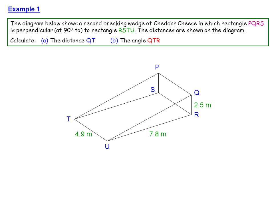 Example 1 The diagram below shows a record breaking wedge of Cheddar Cheese in which rectangle PQRS is perpendicular (at 90 0 to) to rectangle RSTU. T