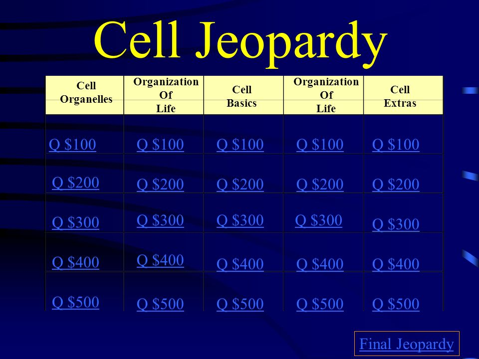 $500 Answer from Cell Extras What is the chloroplast?