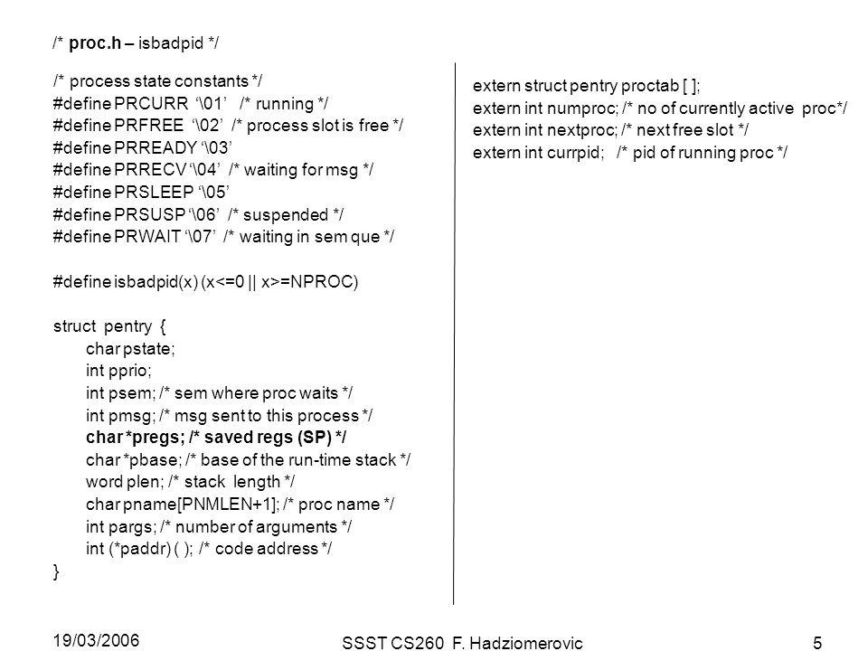 19/03/2006 SSST CS260 F.