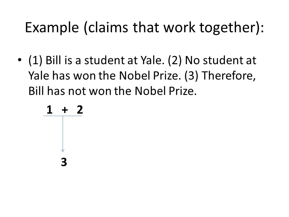 Example (claims that work together): (1) Bill is a student at Yale. (2) No student at Yale has won the Nobel Prize. (3) Therefore, Bill has not won th